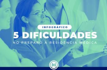 <Strong>Residência Médica: Saiba as 5 Maiores Dificuldades no Preparo</strong>